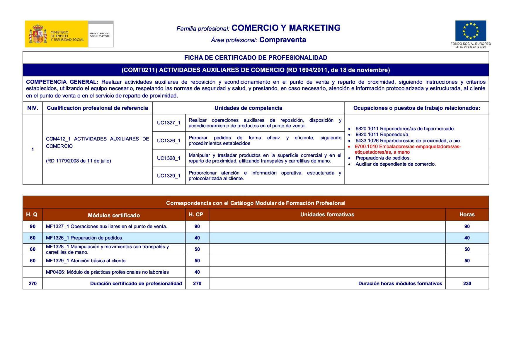 COMT0211